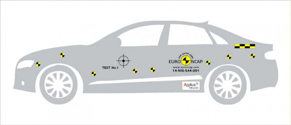 "Kit adesivi ""Crash Test Euro NCAP"""